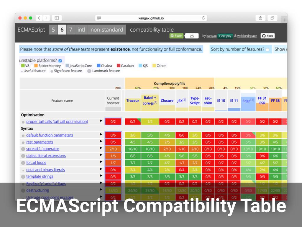 ECMAScript Compatibility Table
