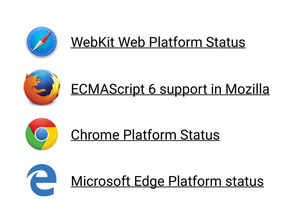 WebKit Web Platform Status ECMAScript 6 support...