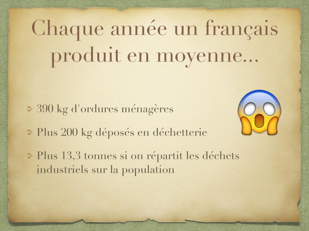Chaque année un français produit en moyenne... ...