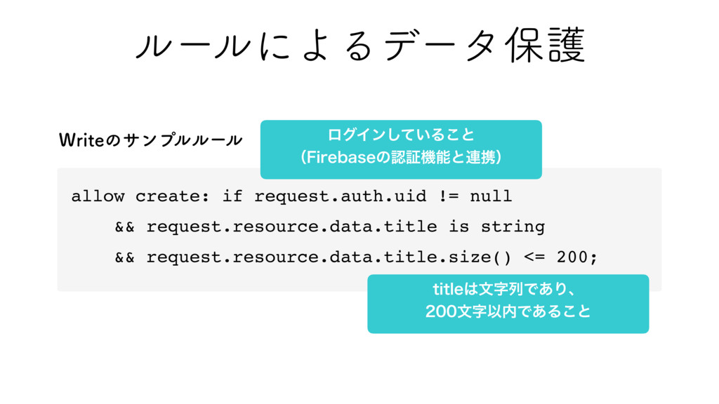 ϧʔϧʹΑΔσʔλอޢ allow create: if request.auth.uid !...