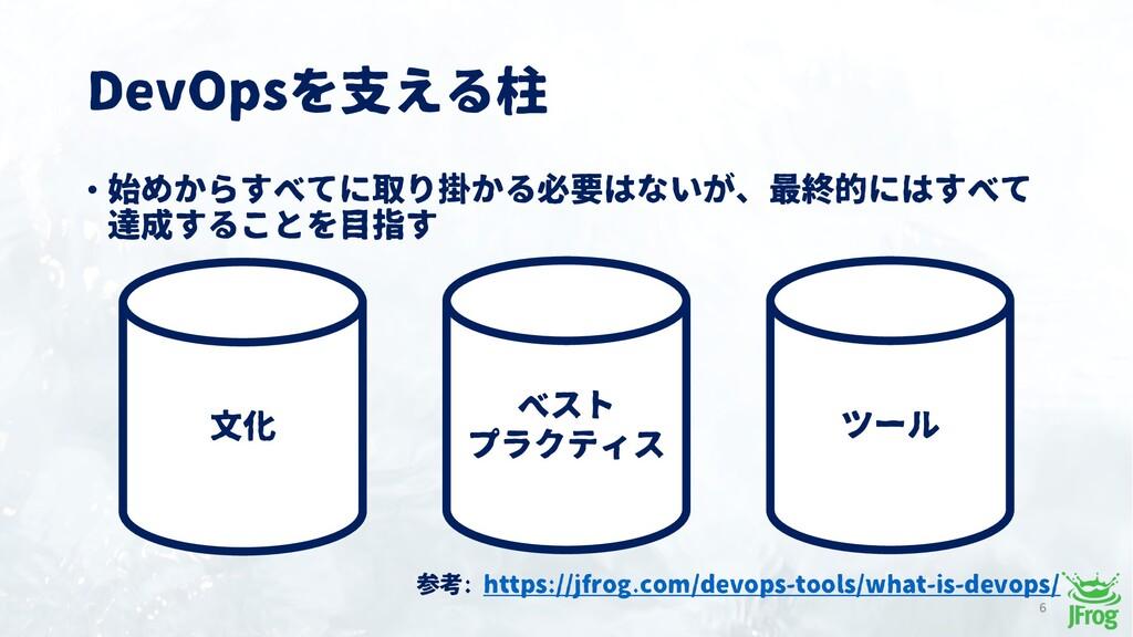 DevOpsを支える柱 6 文化 ベスト プラクティス ツール 参考: https://jfr...