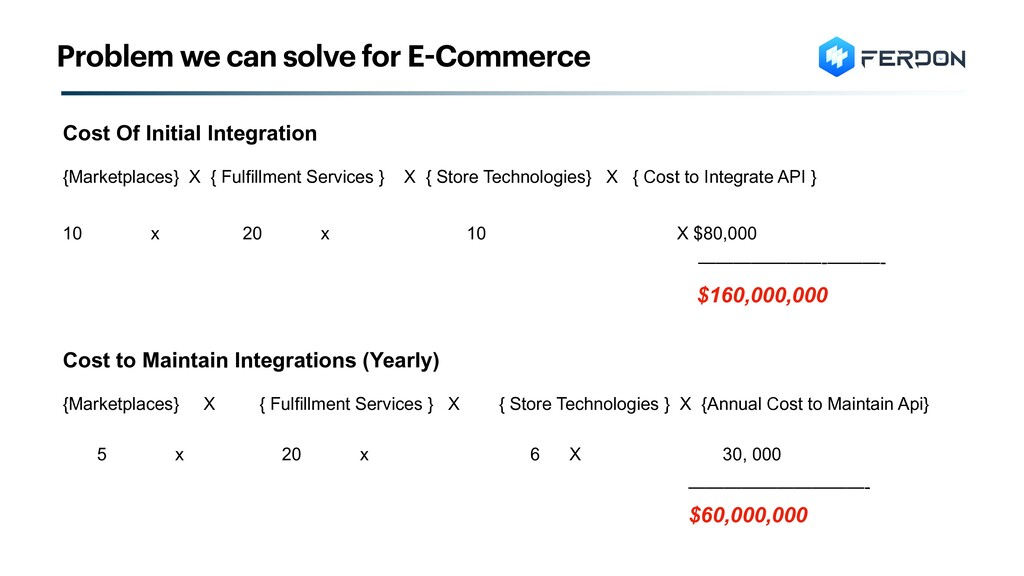 Cost Of Initial Integration {Marketplaces} X { ...