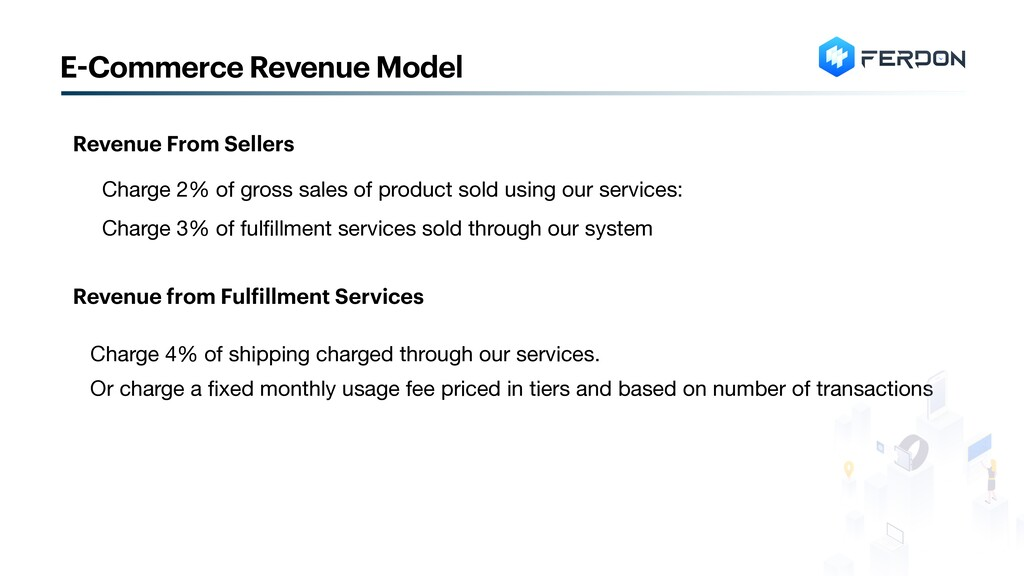 Charge 2% of gross sales of product sold using ...