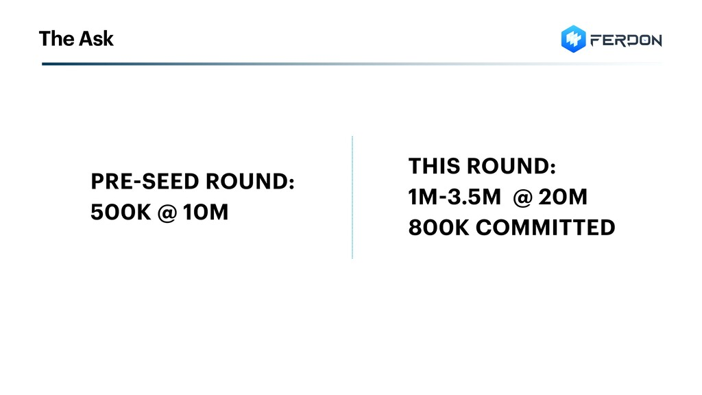 PRE SEED ROUND: 500K @ 10M The Ask THIS ROUND: ...
