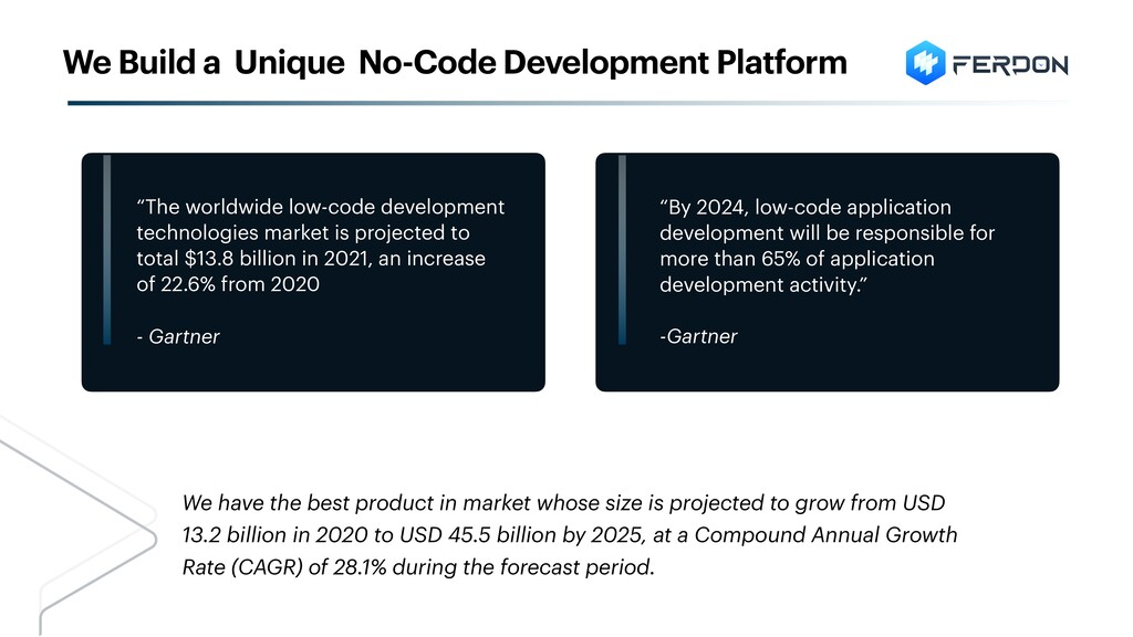 """""""By 2024, low-code application development will..."""