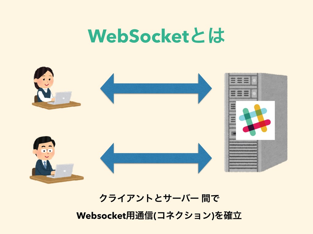 WebSocketͱ ΫϥΠΞϯτͱαʔόʔ ؒͰ Websocket༻௨৴(ίωΫγϣϯ)...