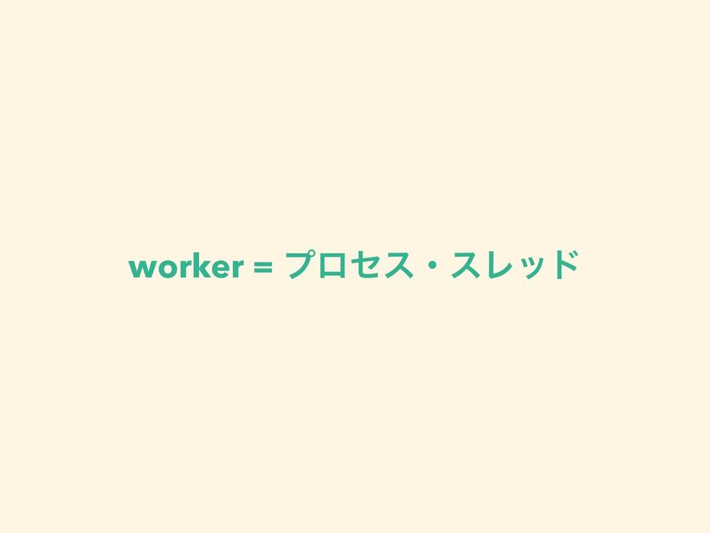 worker = ϓϩηεɾεϨου