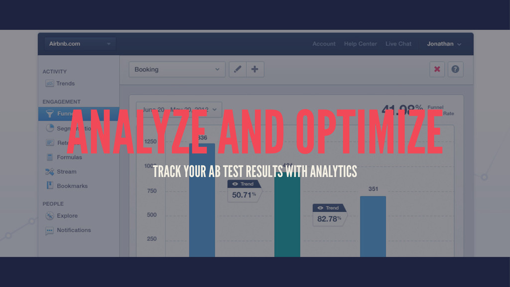 ANALYZE AND OPTIMIZE TRACK YOUR AB TEST RESULTS...