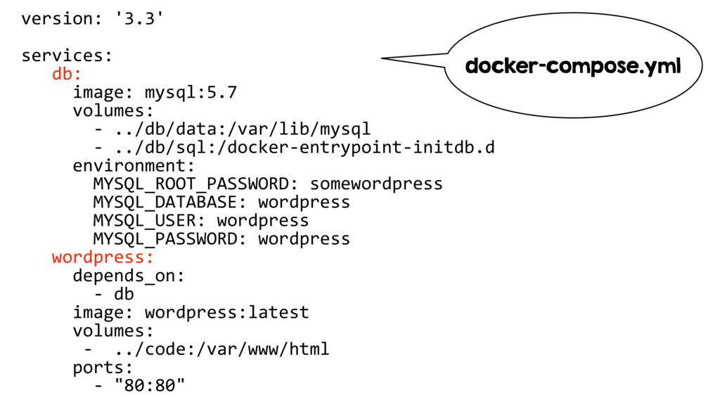 version: '3.3' services: db: image: mysql:5.7 v...