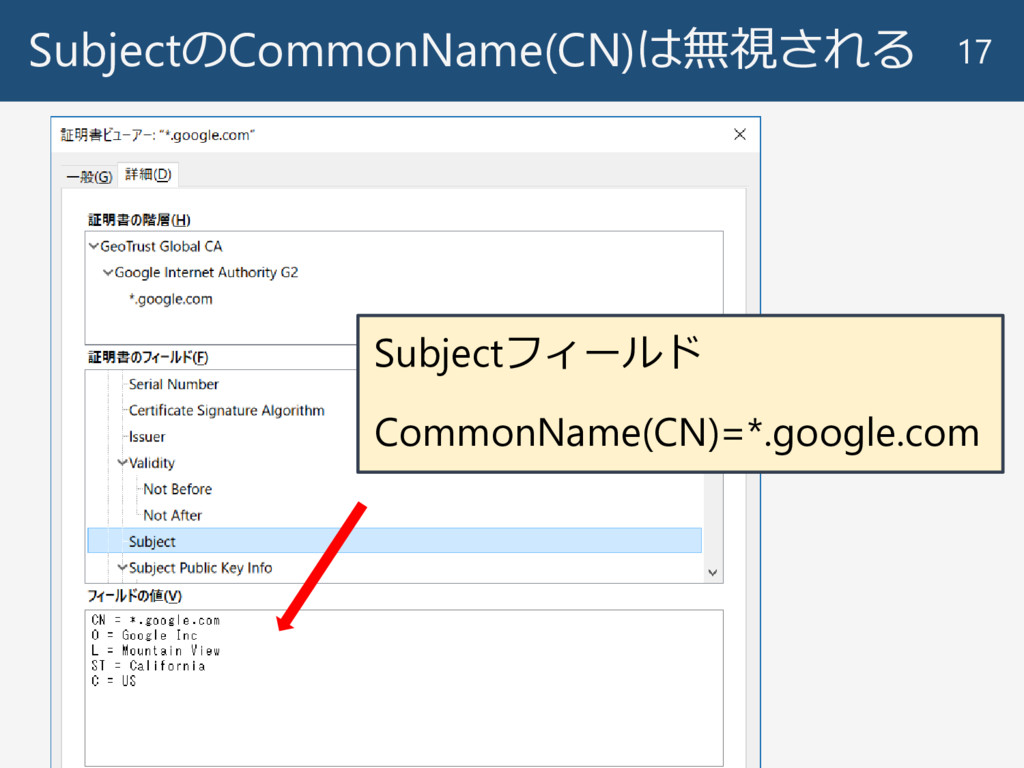 SubjectのCommonName(CN)は無視される 17 Subjectフィールド Co...