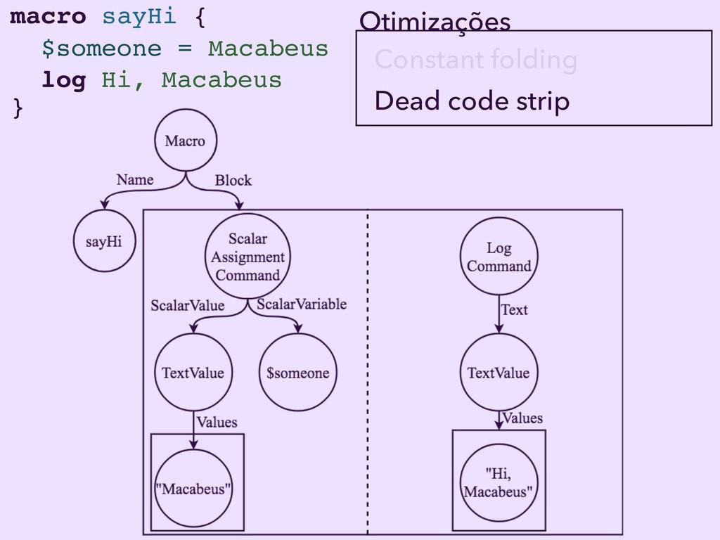 macro sayHi { } log Hi, Macabeus Dead code stri...