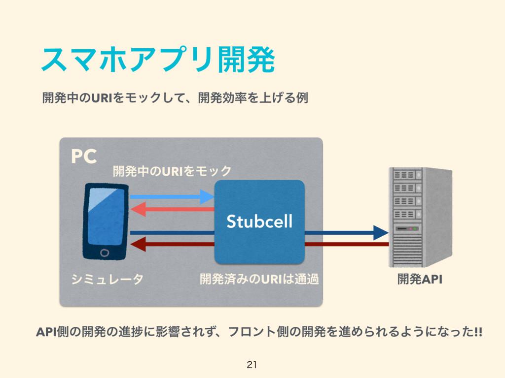 εϚϗΞϓϦ։ൃ Stubcell PC γϛϡϨʔλ ։ൃAPI ։ൃதͷURIΛϞοΫ ։...