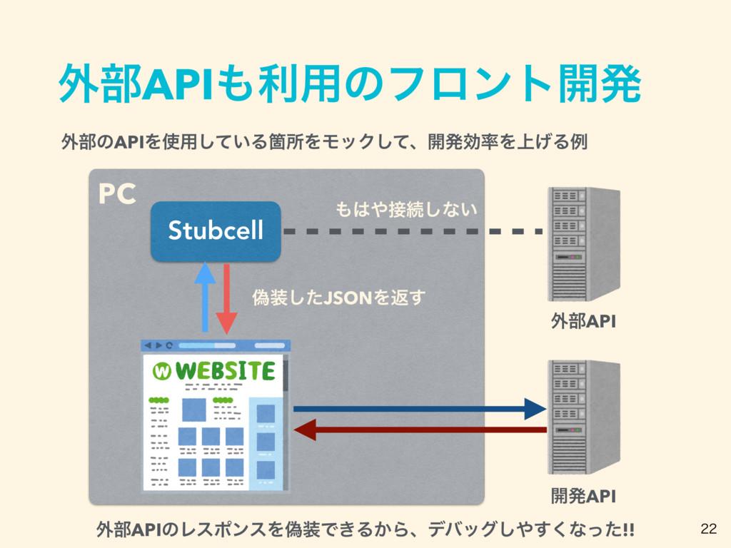 ֎෦APIར༻ͷϑϩϯτ։ൃ ։ൃAPI ֎෦API Stubcell PC ֎෦ͷAPIΛ...
