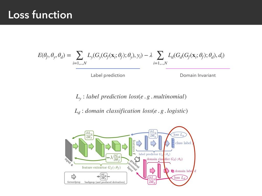 Loss function E(θf , θy , θd ) = ∑ i=1,..,N Ly ...