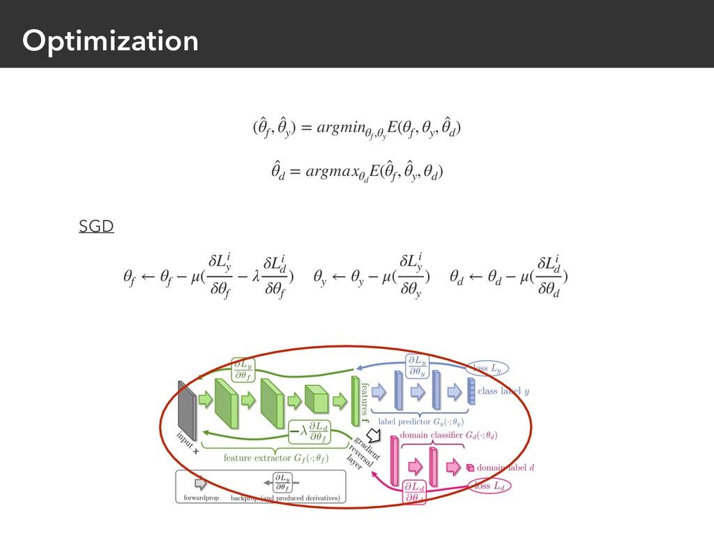 Optimization ( ̂ θf , ̂ θy ) = argminθf ,θy E(θ...