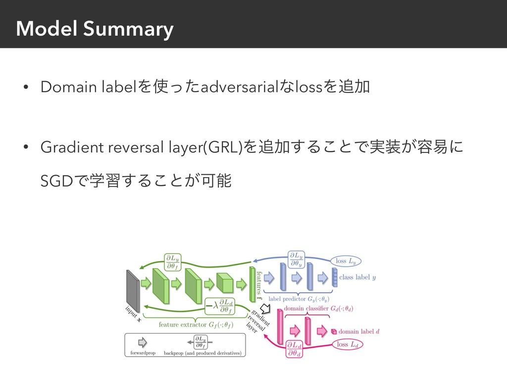 Model Summary • Domain labelΛͬͨadversarialͳlos...
