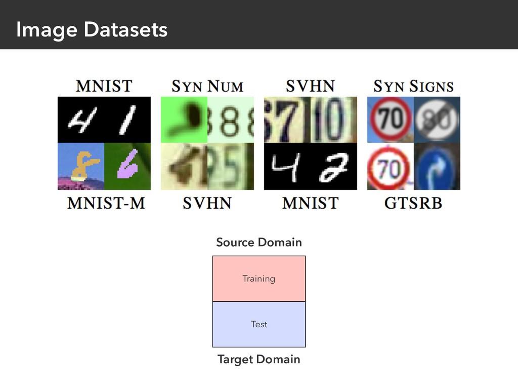 Image Datasets Source Domain Target Domain Trai...