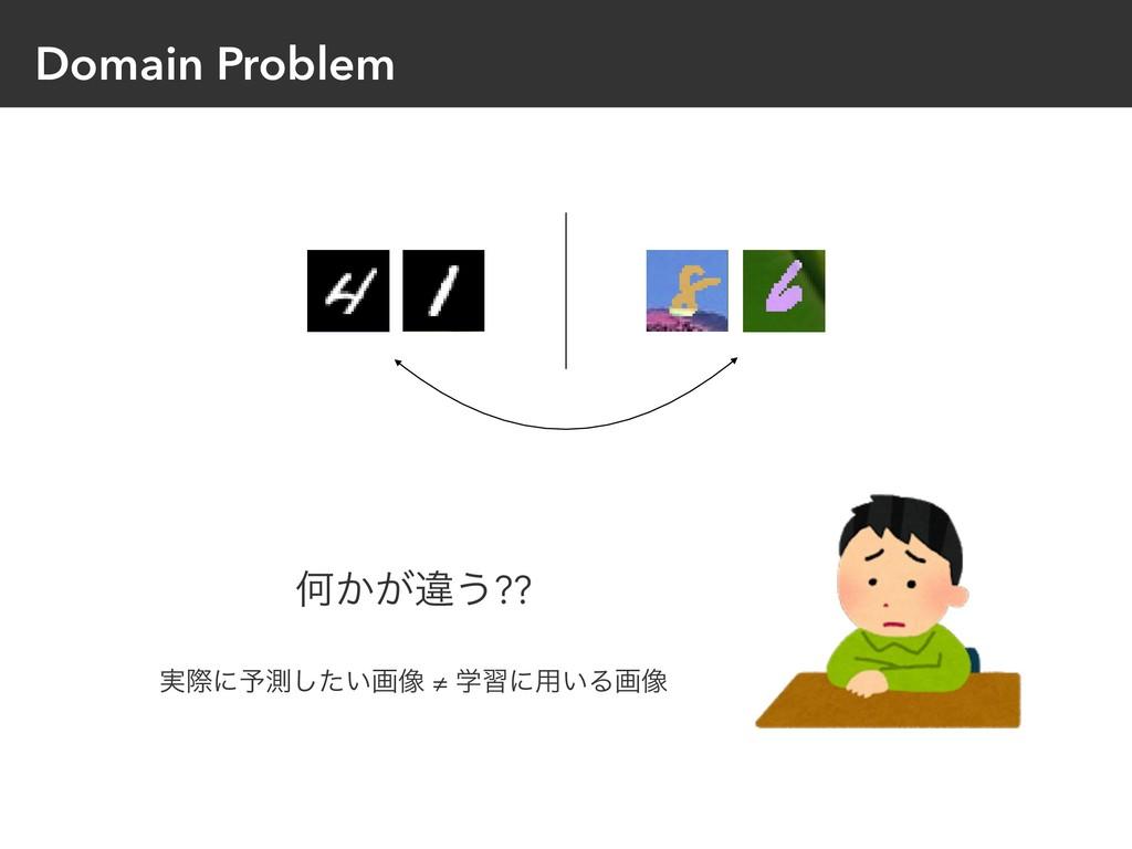 Domain Problem Կ͔͕ҧ͏?? ࣮ࡍʹ༧ଌ͍ͨ͠ը૾ ≠ ֶशʹ༻͍Δը૾