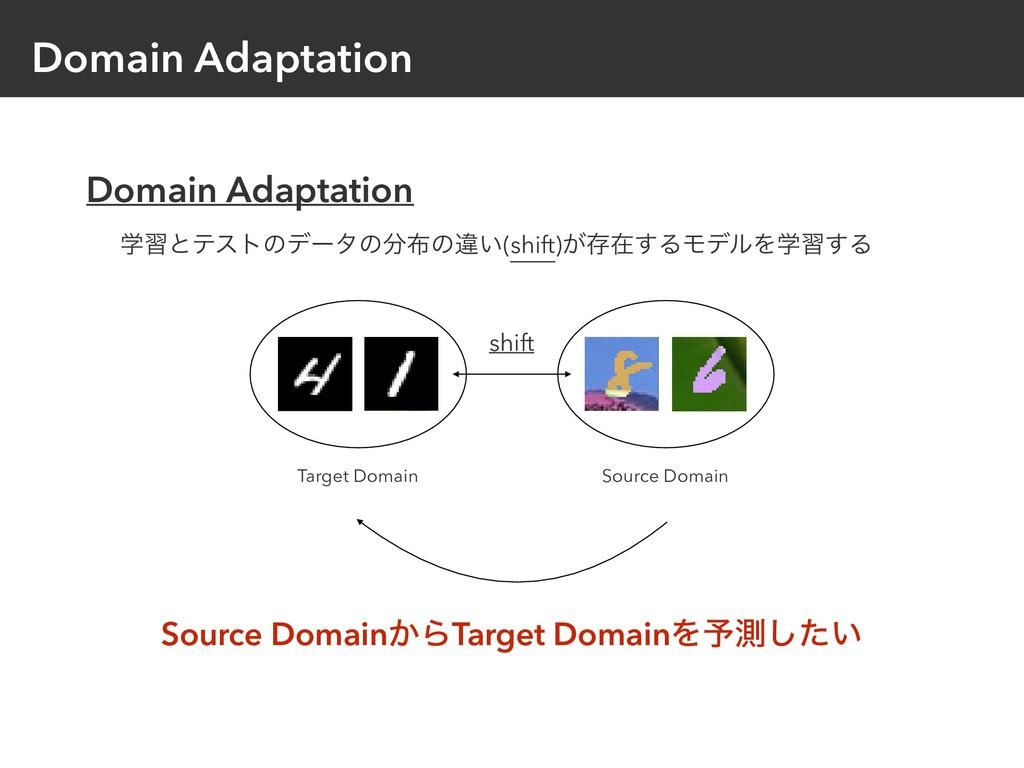 Domain Adaptation ֶशͱςετͷσʔλͷͷҧ͍(shift)͕ଘࡏ͢ΔϞ...