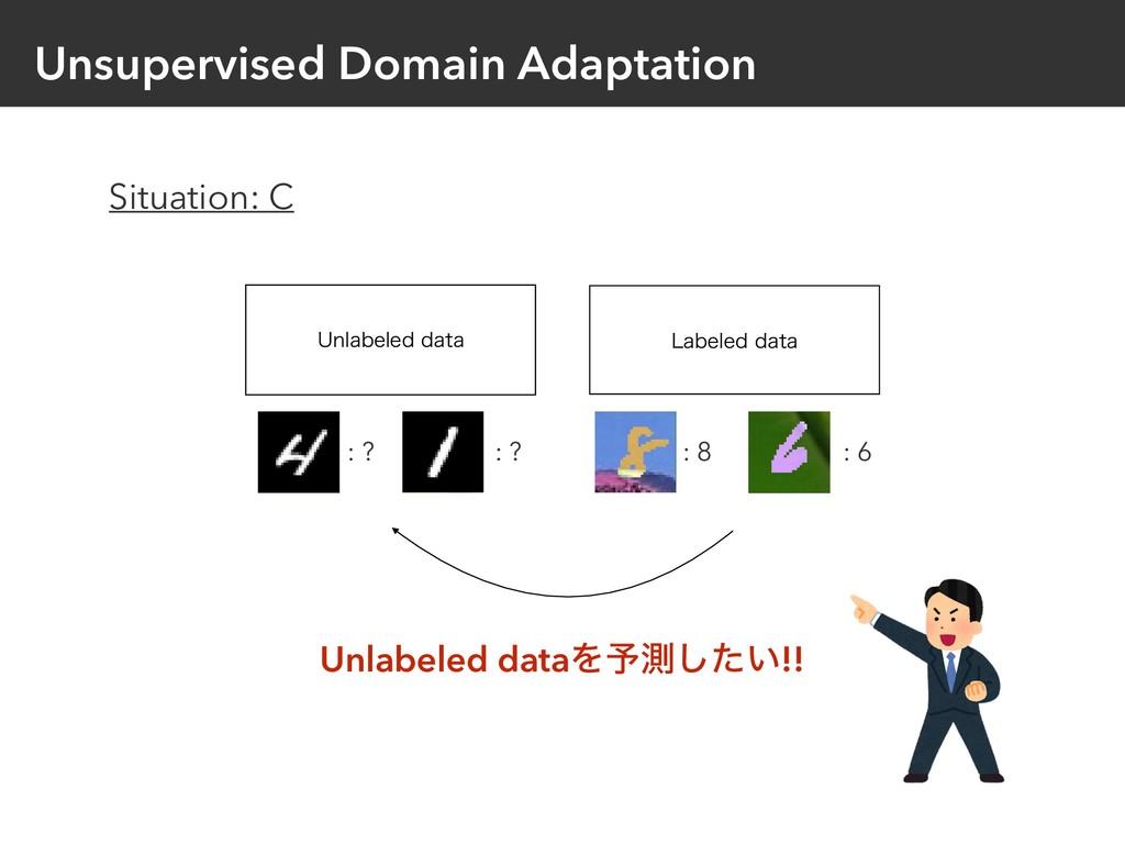 Unsupervised Domain Adaptation 6OMBCFMFEEBUB -...