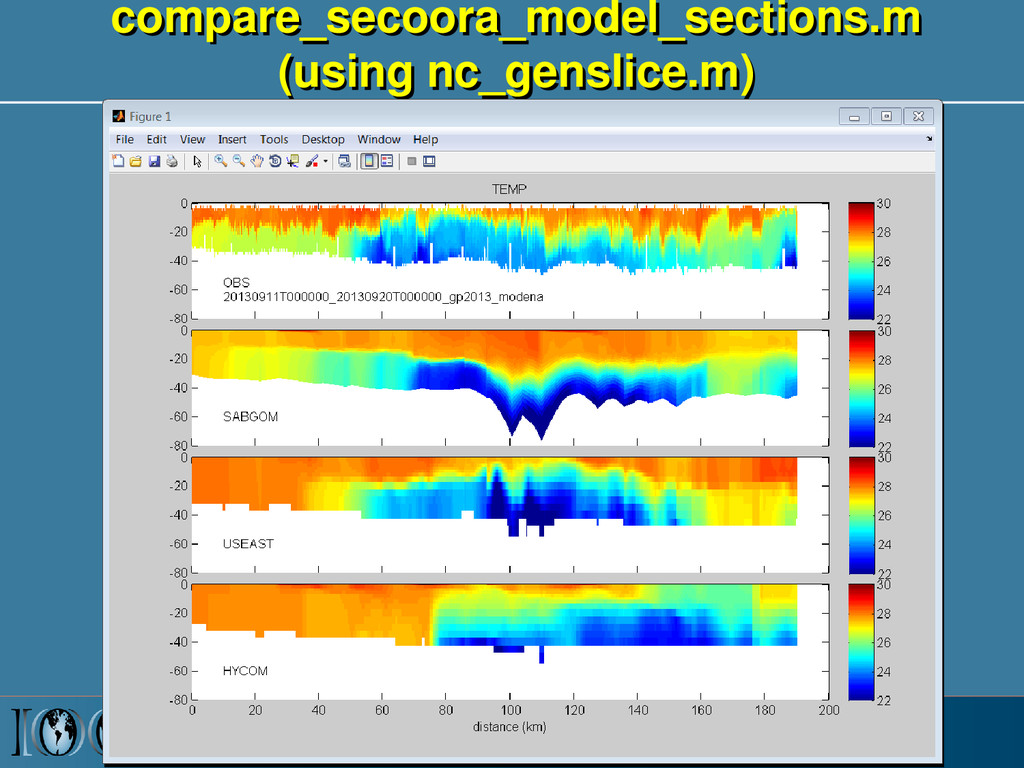 compare_secoora_model_sections.m (using nc_gens...