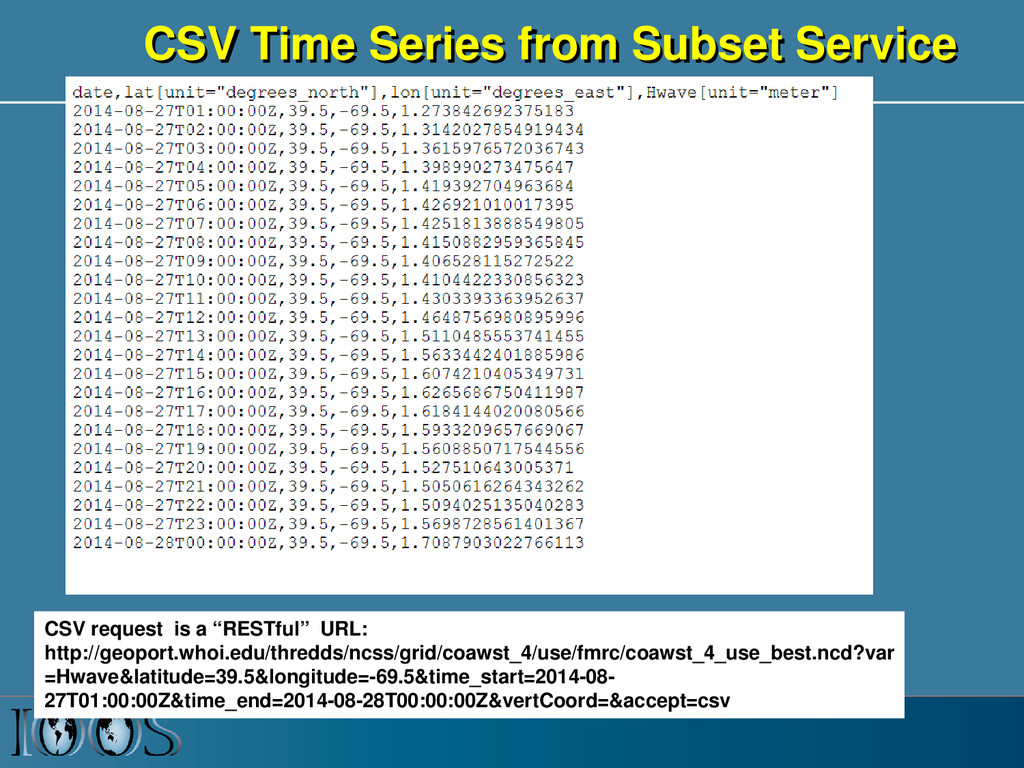 CSV Time Series from Subset Service CSV request...