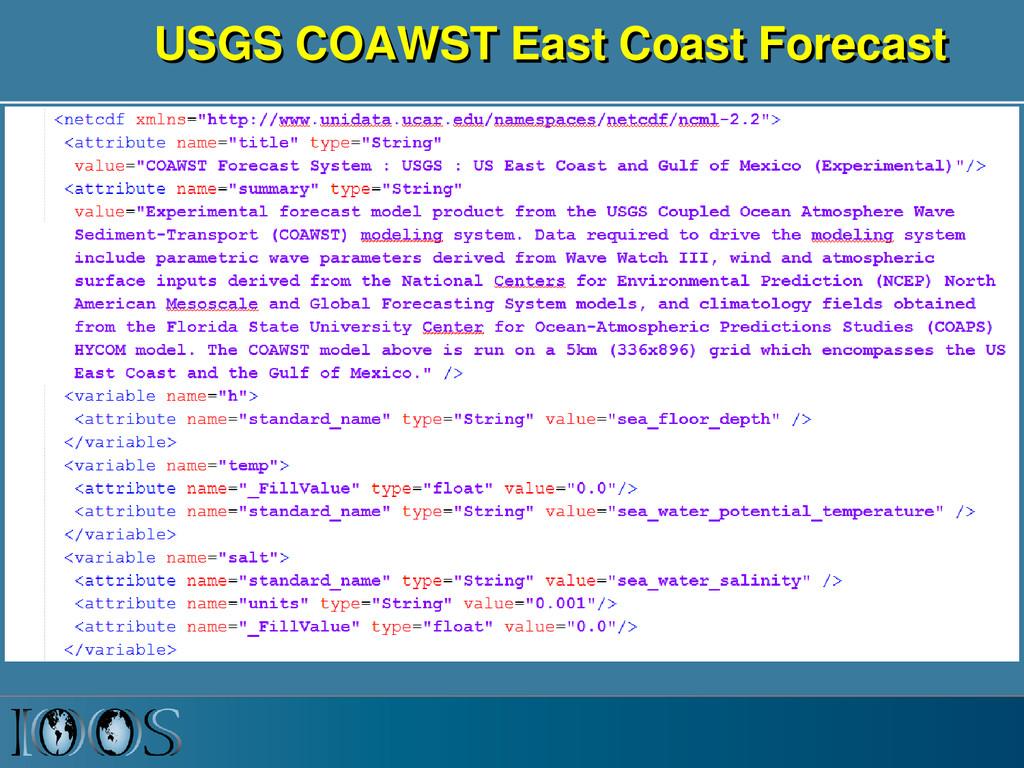 USGS COAWST East Coast Forecast