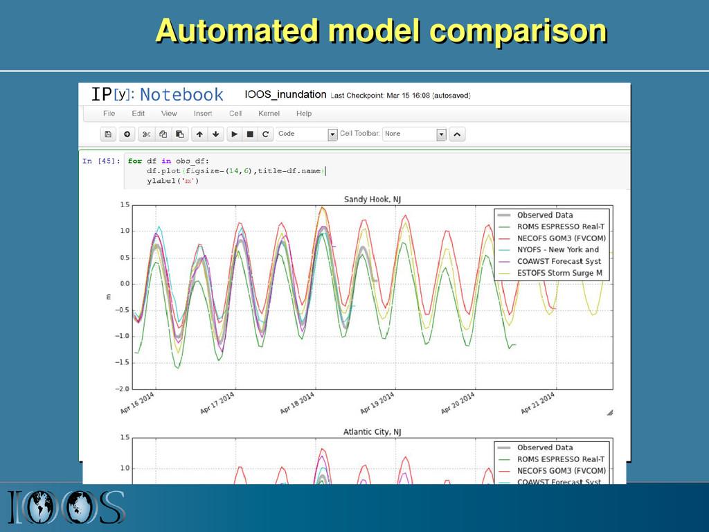 Automated model comparison