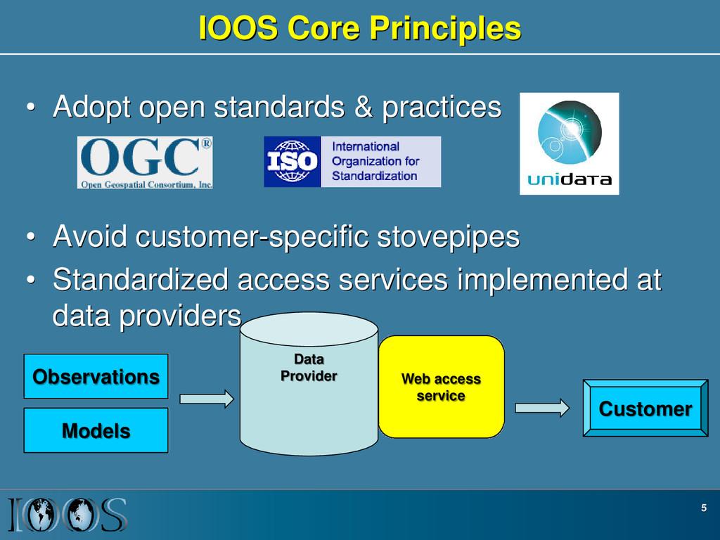 IOOS Core Principles • Adopt open standards & p...