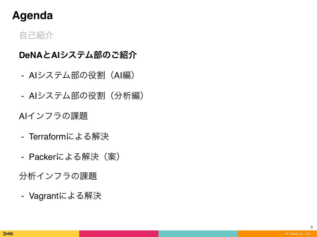 ɹɹɹɹɹɹɹɹɹɹɹɹɹ© DeNA Co., Ltd. Agenda ࣗݾհ DeNAͱ...