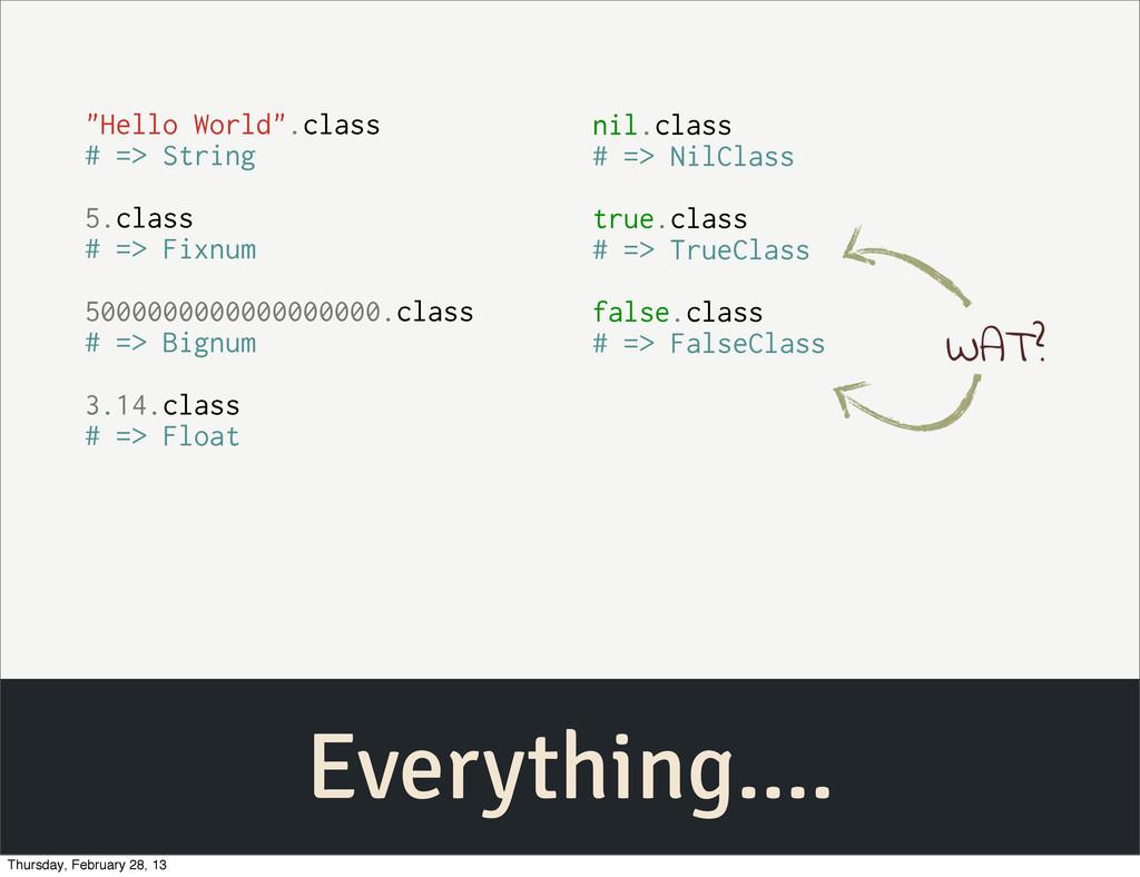 "Everything.... ""Hello World"".class # => String ..."