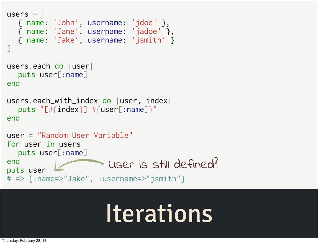 Iterations users = [ { name: 'John', username: ...