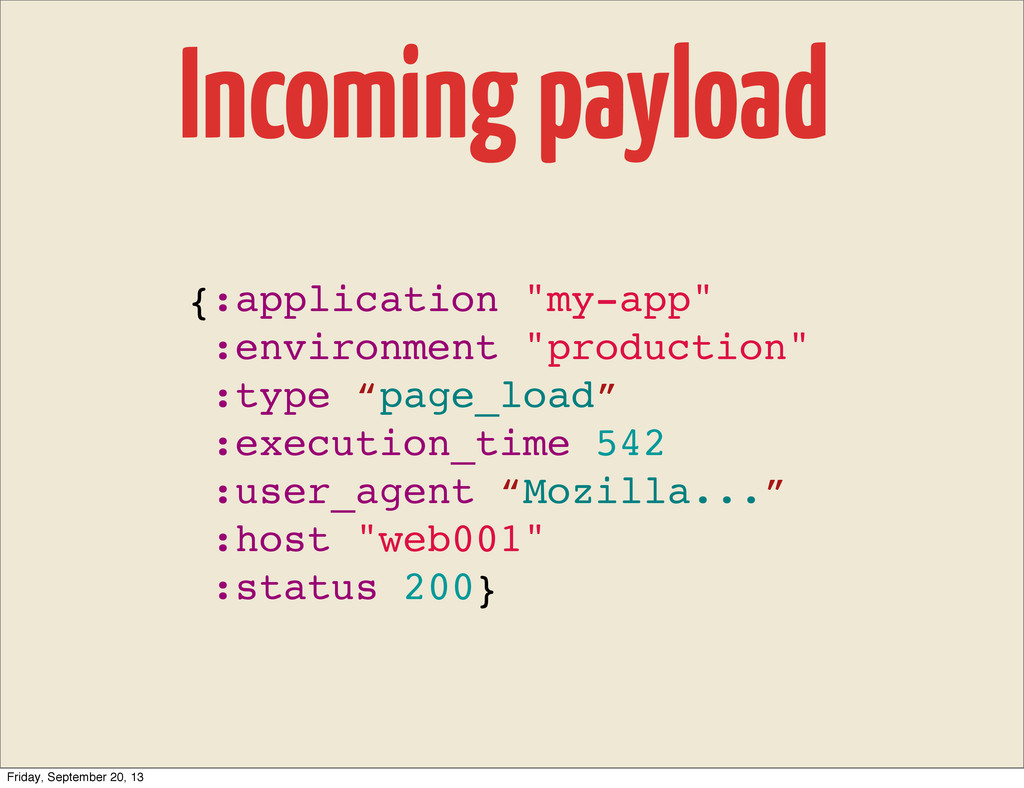 "Incoming payload {:application ""my-app"" :enviro..."