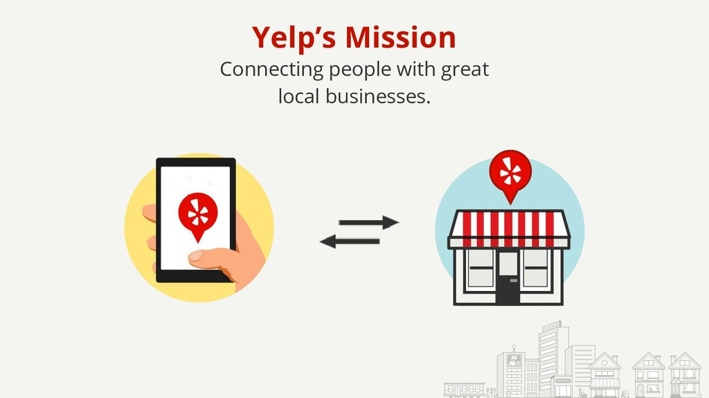 Yelp's Mission Connecting people with great loc...
