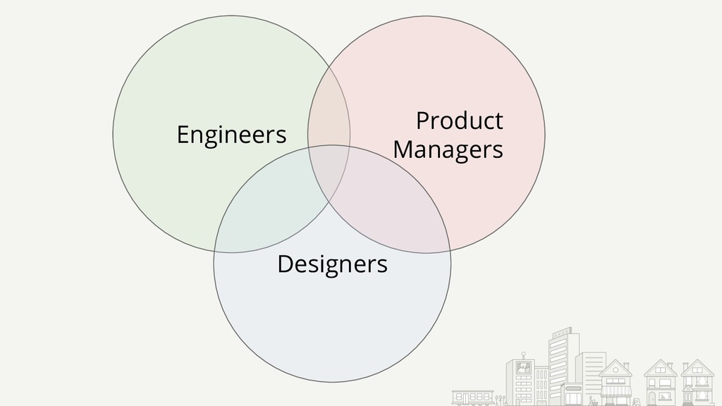 Engineers Product Managers Designers