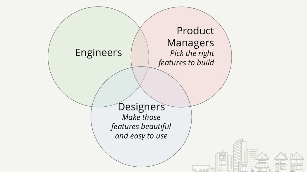Engineers Product Managers Pick the right featu...