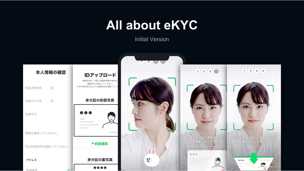 All about eKYC Initial Version