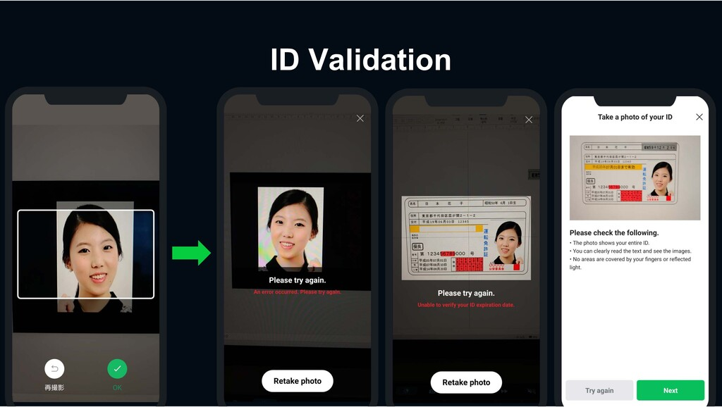 ID Validation