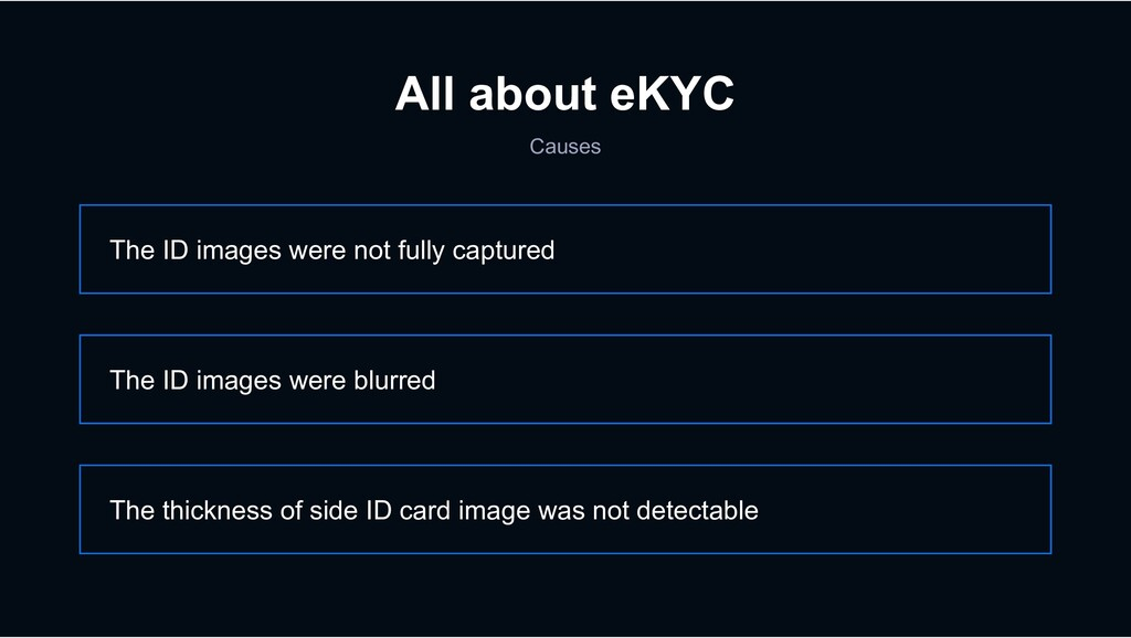 All about eKYC Causes The ID images were not fu...