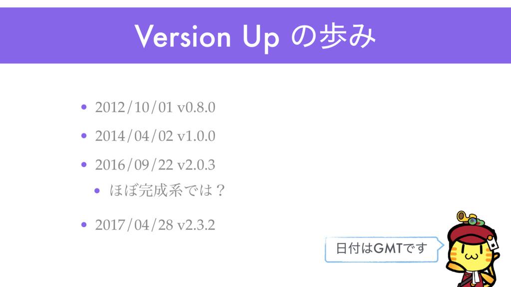 Version Up ͷาΈ • 2012/10/01 v0.8.0 • 2014/04/02...