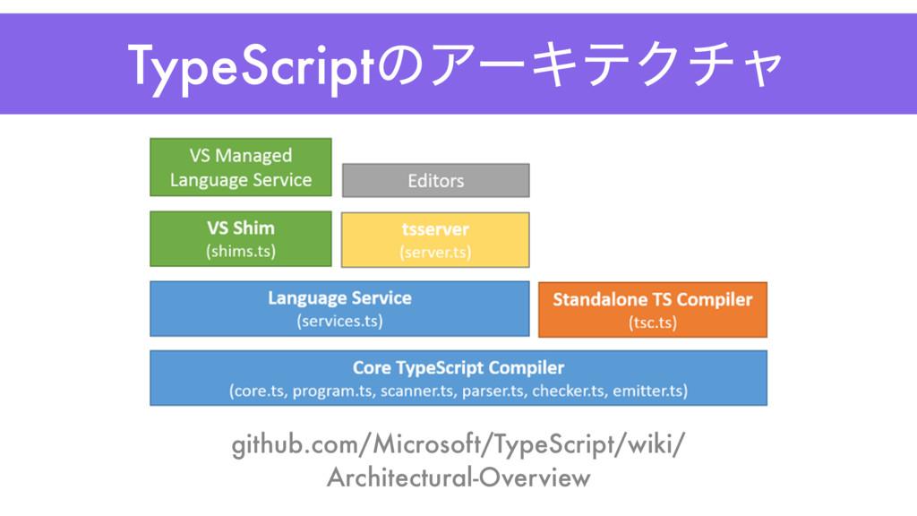 TypeScriptͷΞʔΩςΫνϟ github.com/Microsoft/TypeScr...