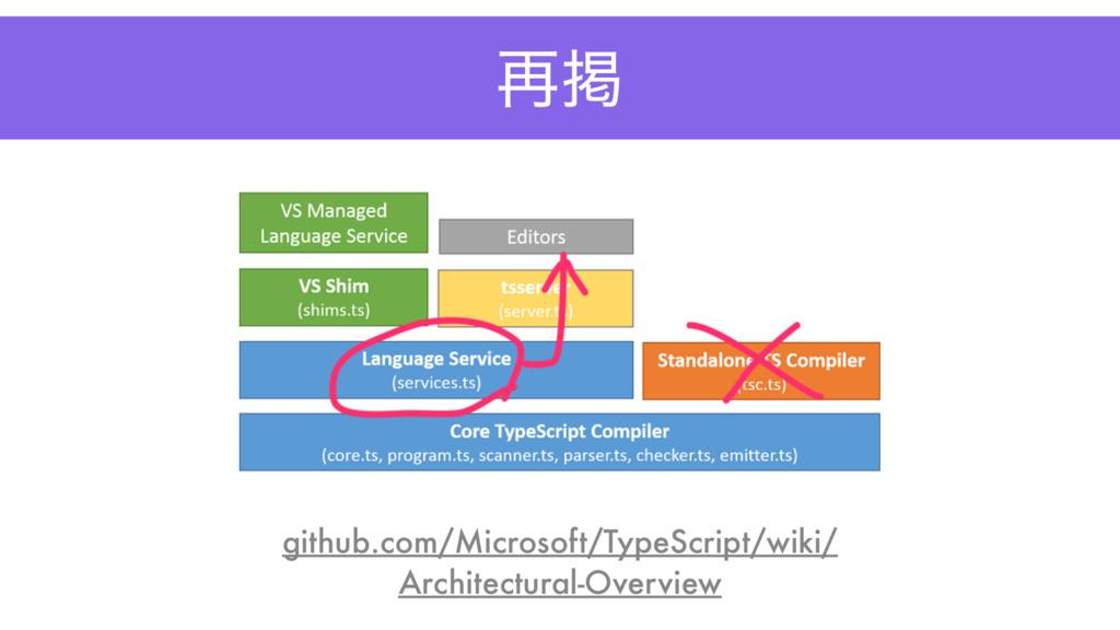 ࠶ܝ github.com/Microsoft/TypeScript/wiki/ Archit...