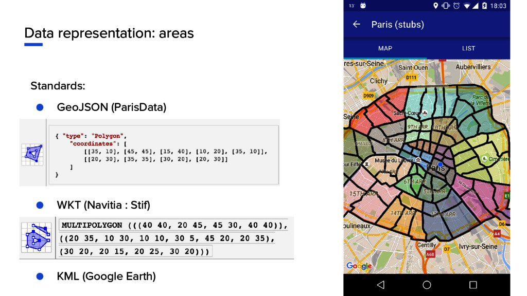 Data representation: areas Standards: ● GeoJSON...