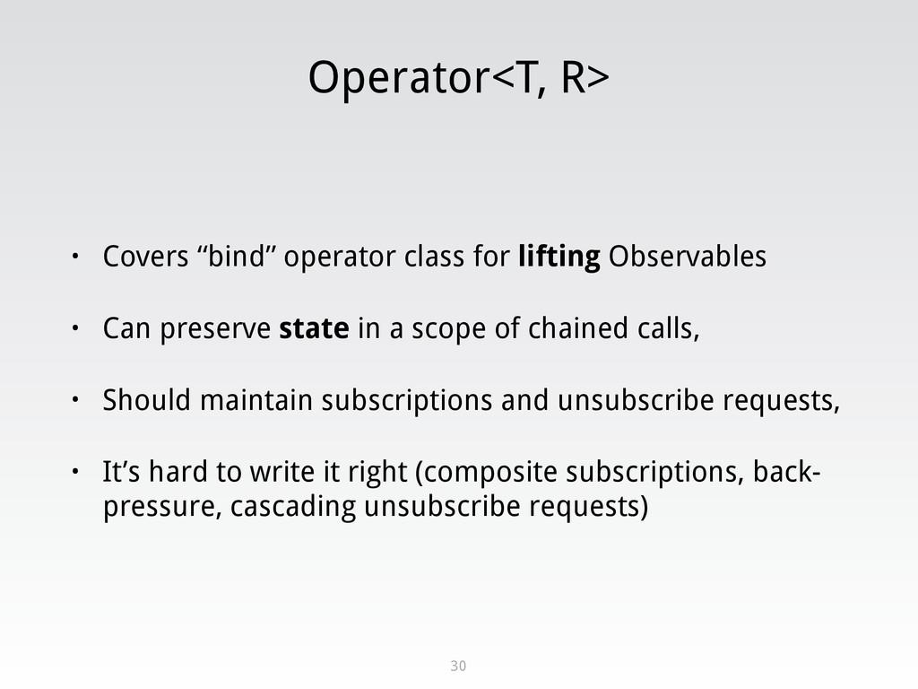 """Operator<T, R> • Covers """"bind"""" operator class f..."""