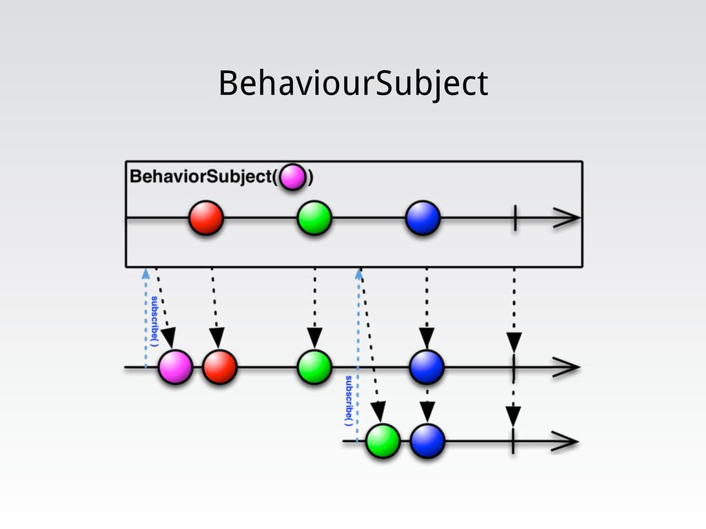 BehaviourSubject