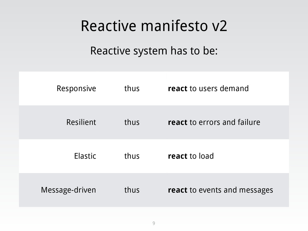 Reactive manifesto v2 Reactive system has to be...