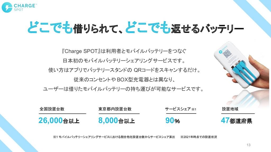 どこでも借りられて、どこでも返せるバッテリー 『Charge SPOT』は利用者とモバイルバッ...