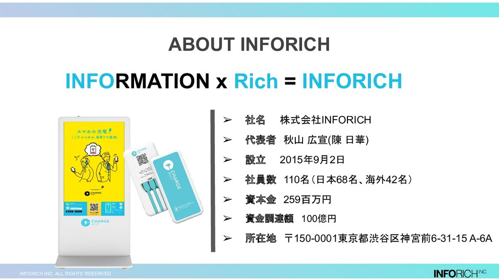 INFORICH INC. ALL RIGHTS RESERVED ABOUT INFORIC...