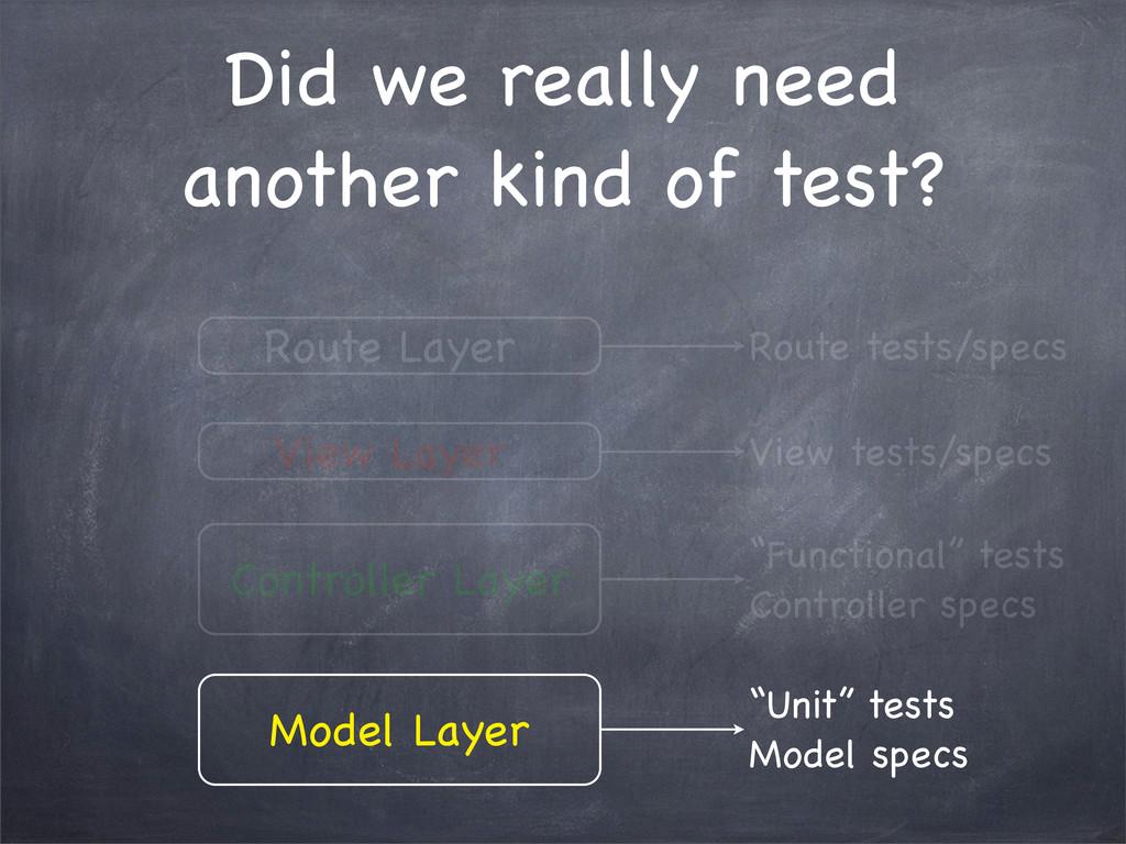 """Did we really need another kind of test? """"Unit""""..."""