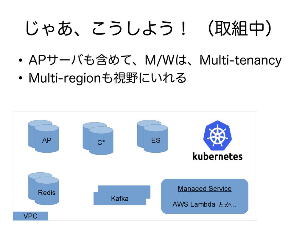 じゃあ、こうしよう! (取組中) ● APサーバも含めて、M/Wは、Multi-tenancy...
